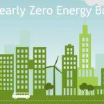 prestazioni energetiche elevate