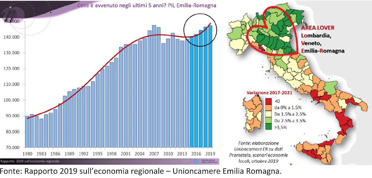 Unioncamere EmiliaRomagna